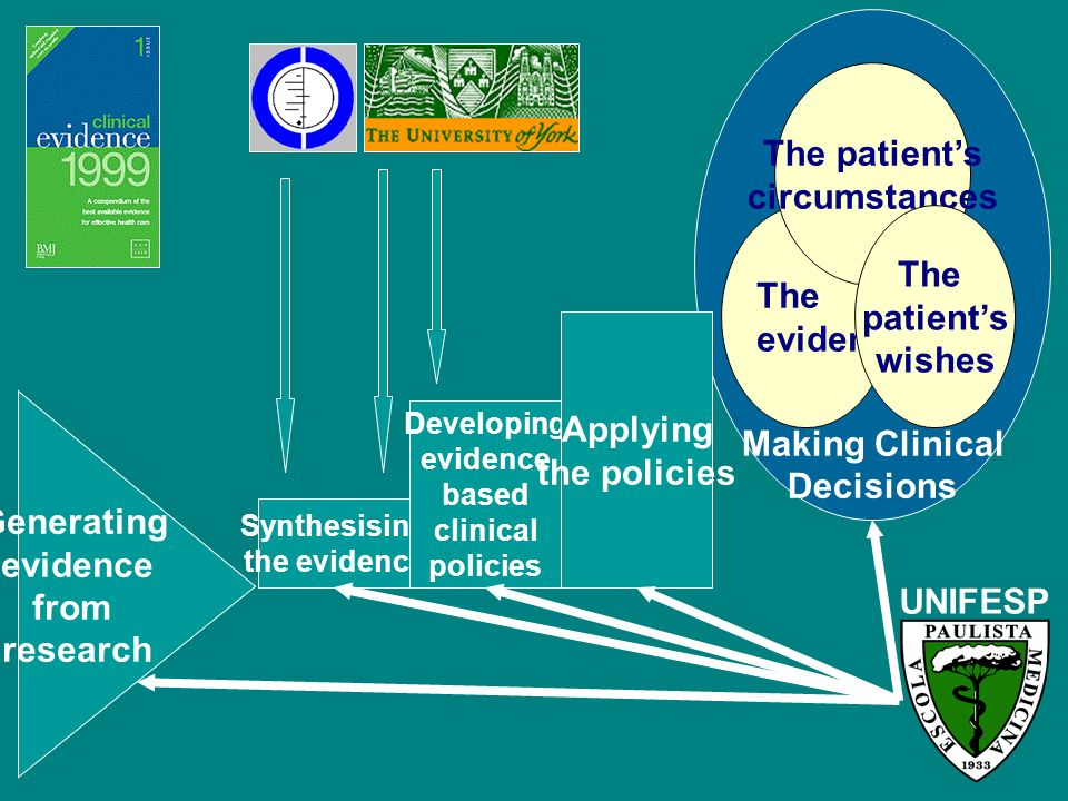 Making Clinical Decisions The patient's circumstances