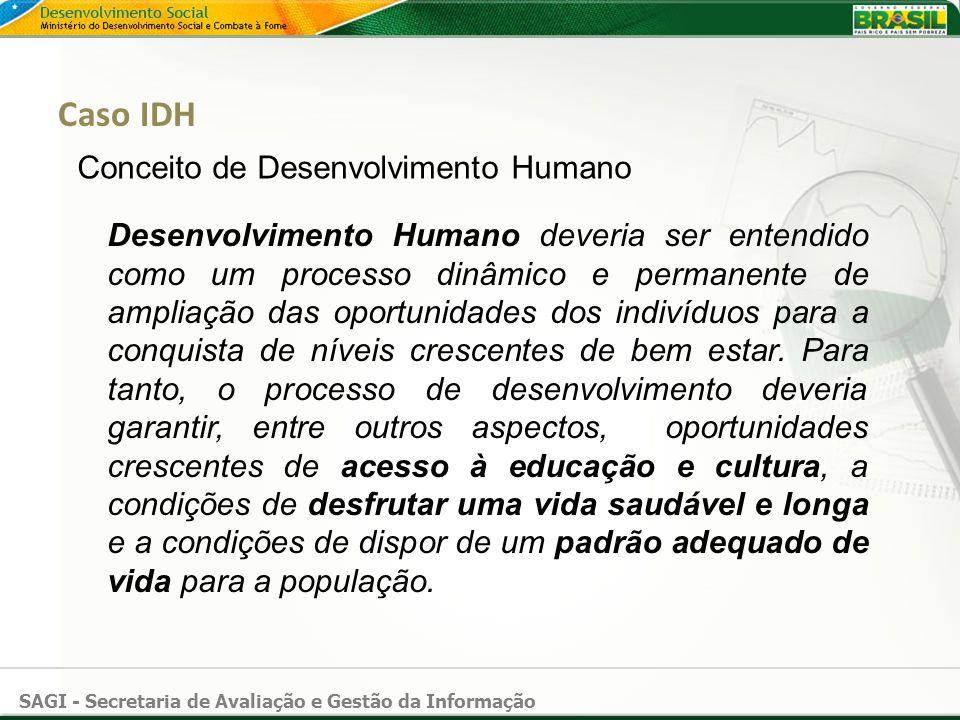 Caso IDH Conceito de Desenvolvimento Humano