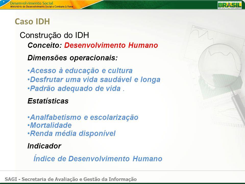 Caso IDH Construção do IDH Conceito: Desenvolvimento Humano