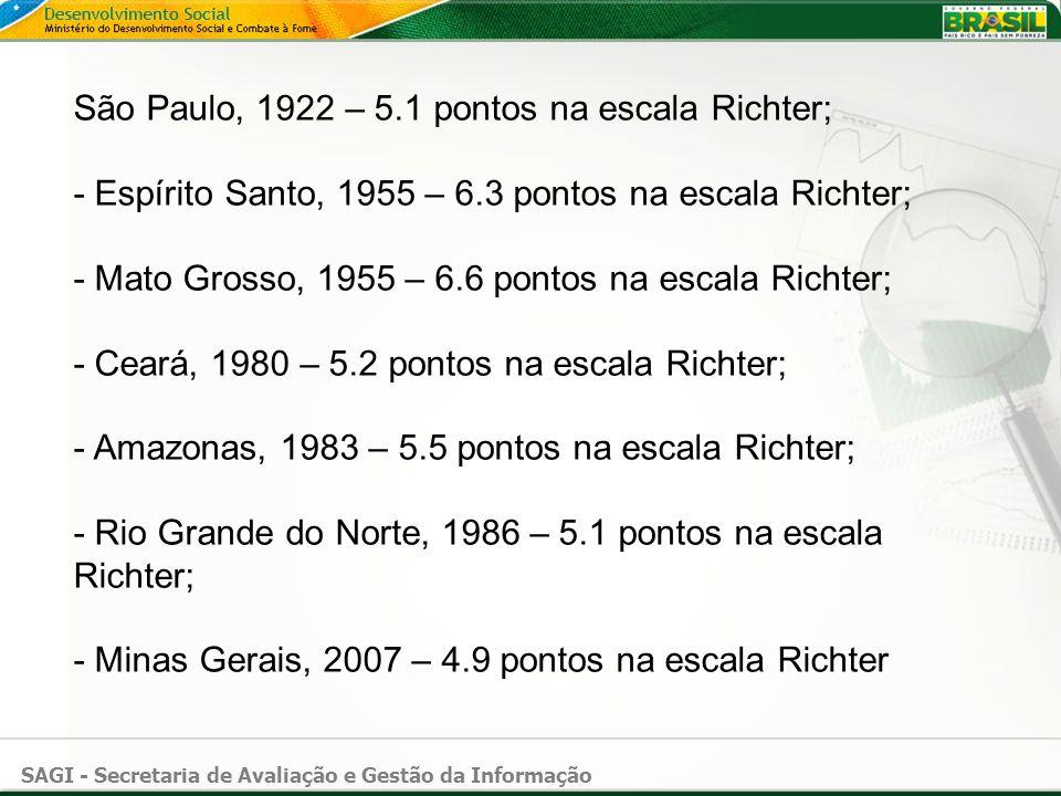 São Paulo, 1922 – 5.1 pontos na escala Richter; - Espírito Santo, 1955 – 6.3 pontos na escala Richter; - Mato Grosso, 1955 – 6.6 pontos na escala Richter; - Ceará, 1980 – 5.2 pontos na escala Richter; - Amazonas, 1983 – 5.5 pontos na escala Richter; - Rio Grande do Norte, 1986 – 5.1 pontos na escala Richter; - Minas Gerais, 2007 – 4.9 pontos na escala Richter