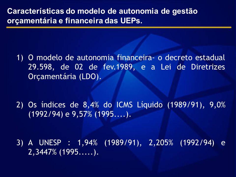 Características do modelo de autonomia de gestão orçamentária e financeira das UEPs.