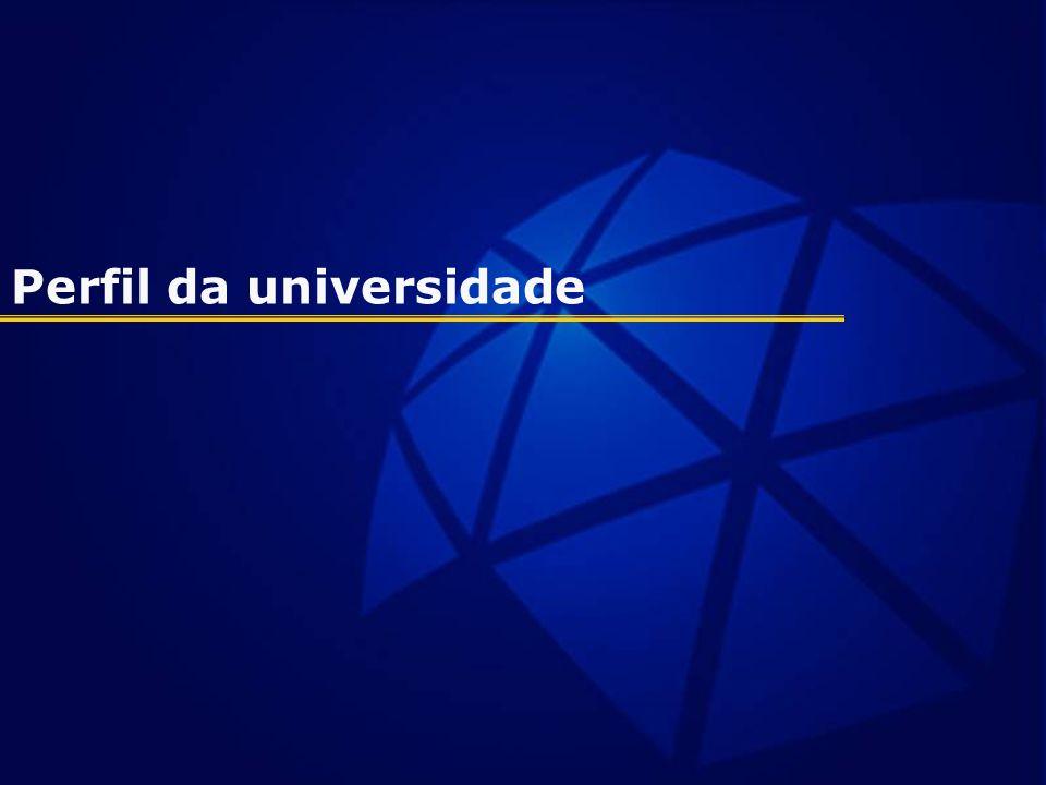 Perfil da universidade