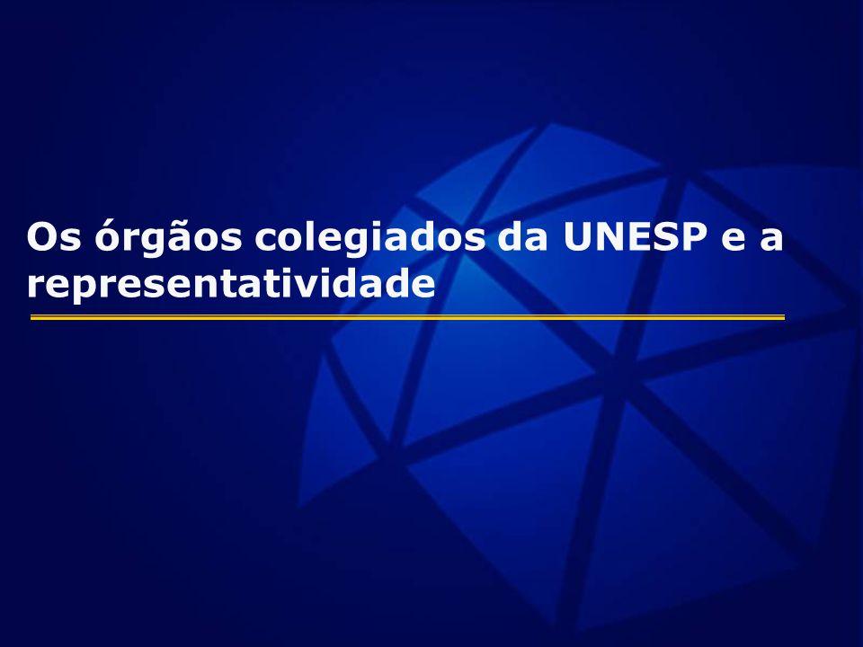 Os órgãos colegiados da UNESP e a representatividade