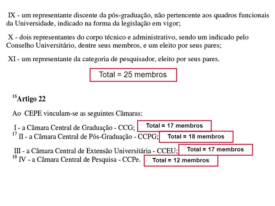 Total = 25 membros Total = 17 membros Total = 18 membros