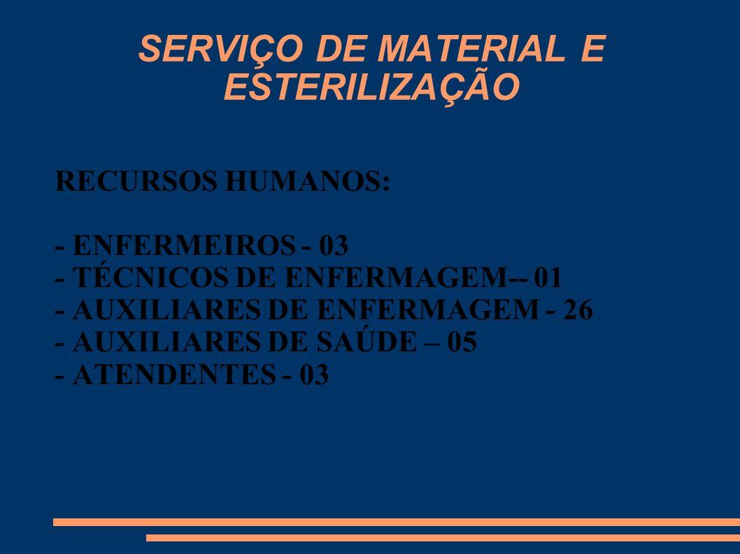 SERVIÇO DE MATERIAL E ESTERILIZAÇÃO