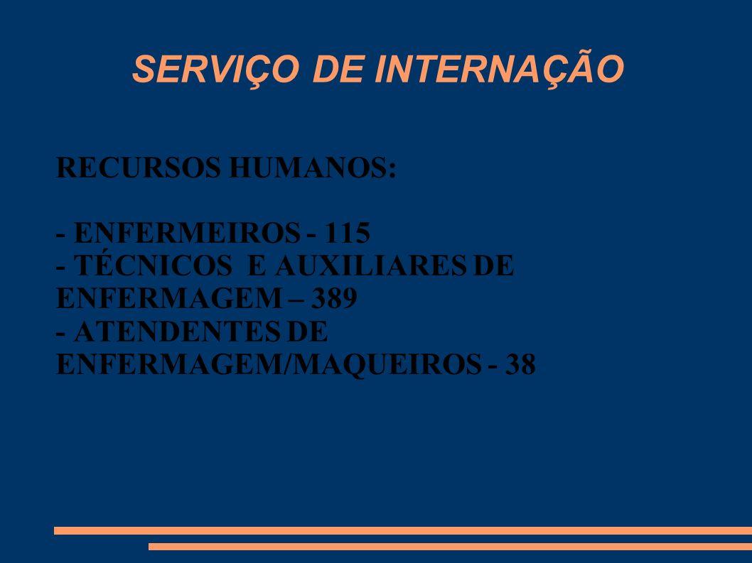 SERVIÇO DE INTERNAÇÃO RECURSOS HUMANOS: - ENFERMEIROS - 115