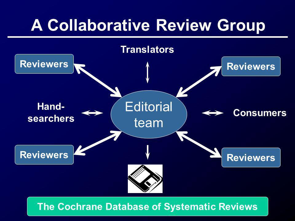 A Collaborative Review Group