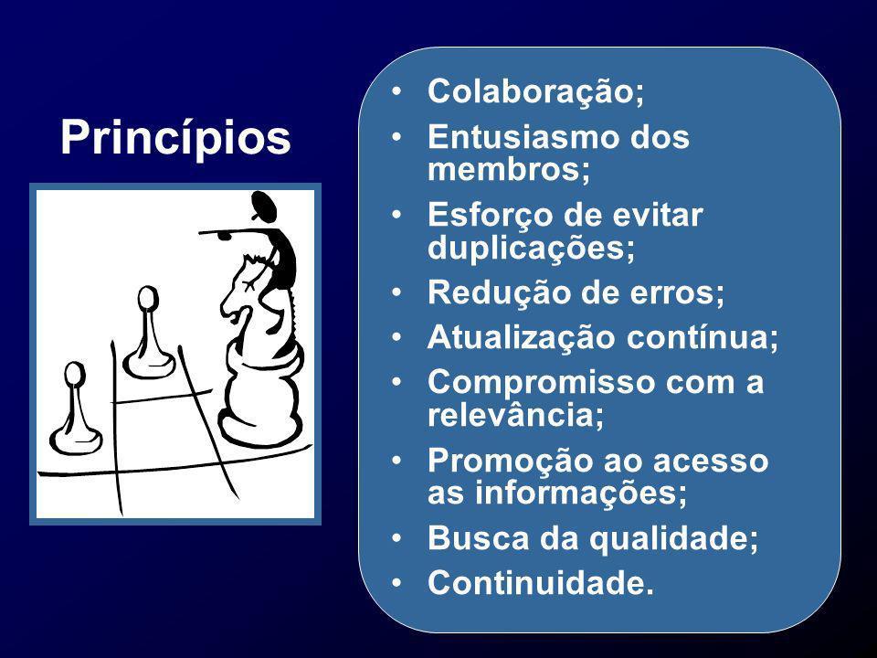 Princípios Colaboração; Entusiasmo dos membros;
