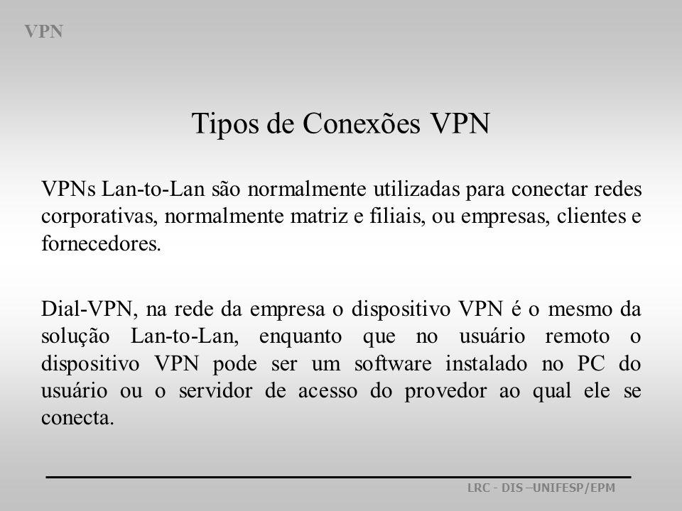 VPN Tipos de Conexões VPN.