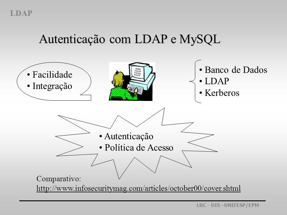 Autenticação com LDAP e MySQL