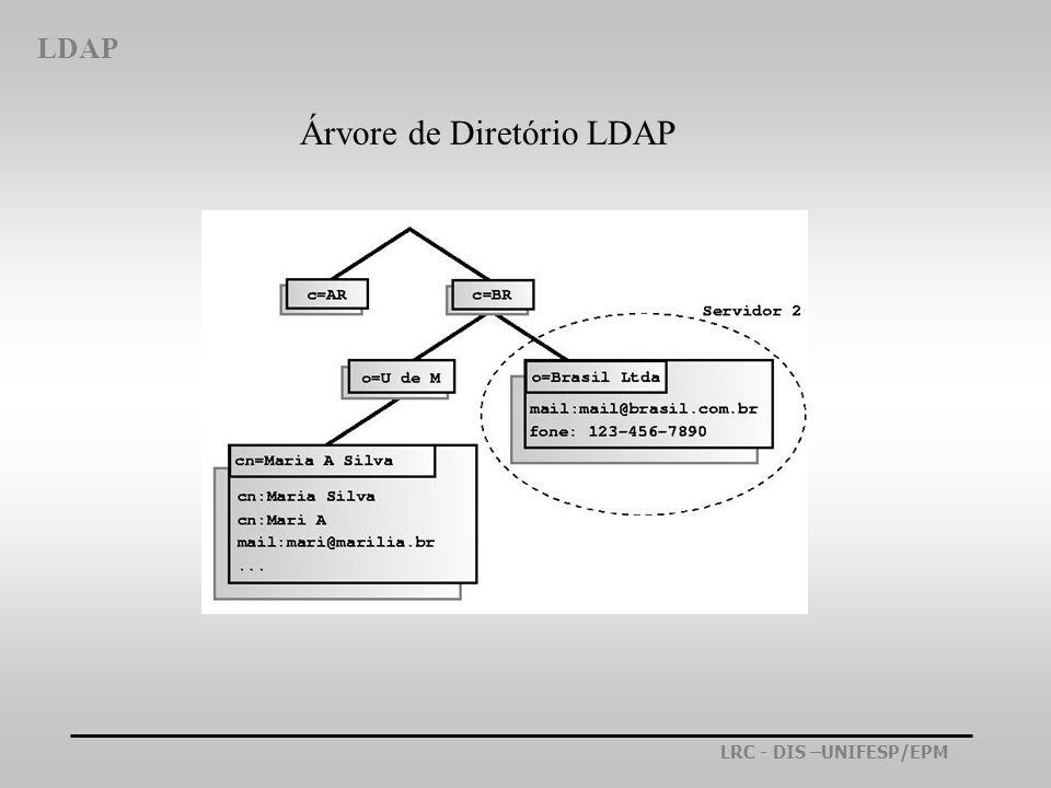 Árvore de Diretório LDAP