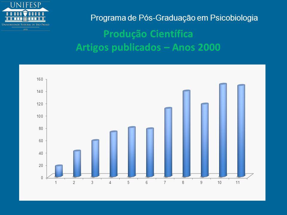 Produção Científica Artigos publicados – Anos 2000