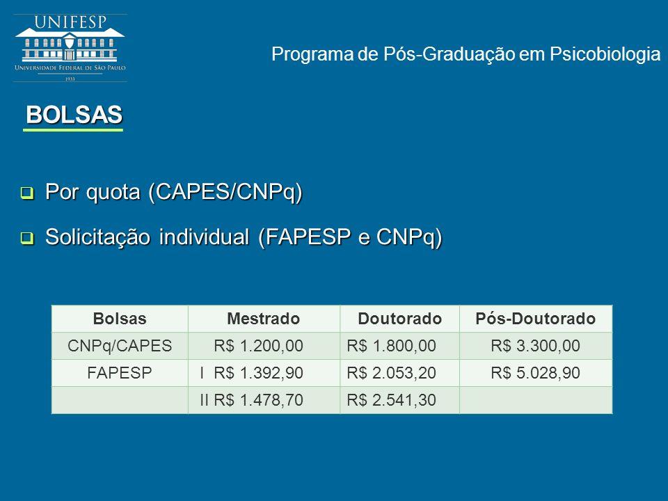 BOLSAS Por quota (CAPES/CNPq) Solicitação individual (FAPESP e CNPq)