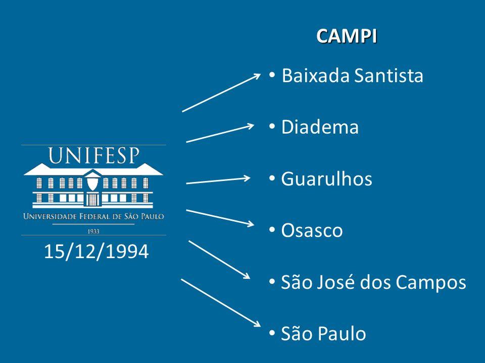 CAMPI Baixada Santista Diadema Guarulhos Osasco São José dos Campos São Paulo 15/12/1994