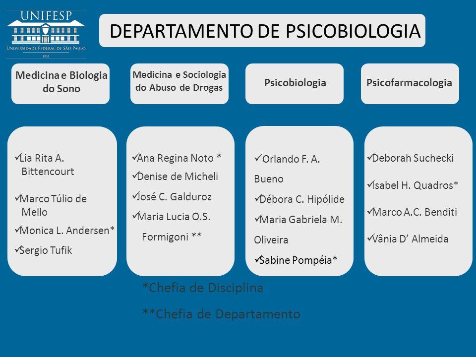 Medicina e Biologia do Sono Medicina e Sociologia do Abuso de Drogas