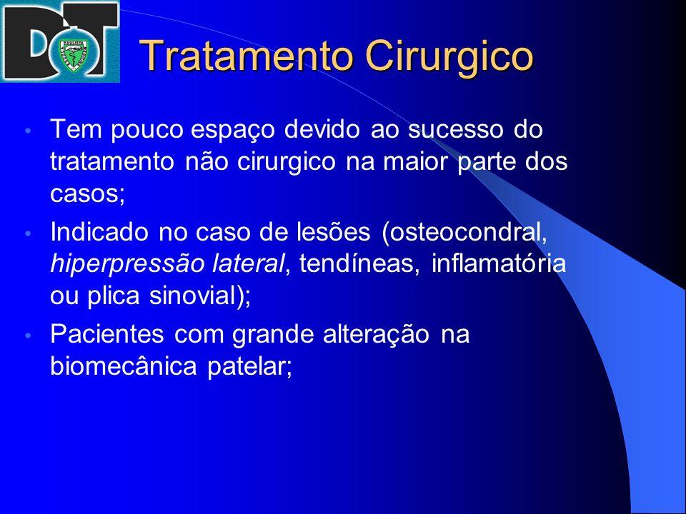 Tratamento Cirurgico Tem pouco espaço devido ao sucesso do tratamento não cirurgico na maior parte dos casos;