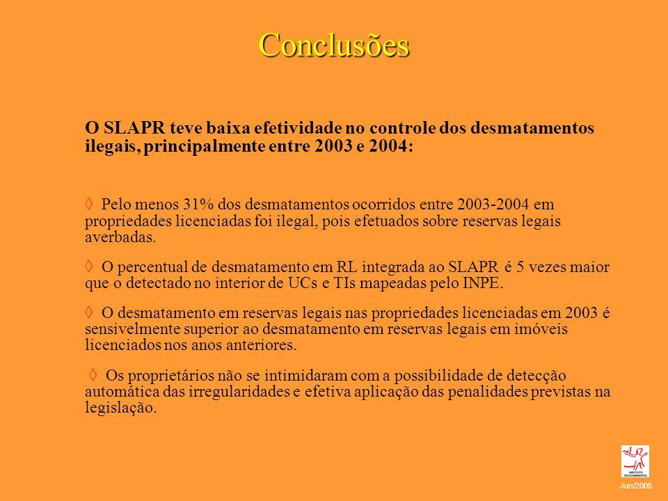 Conclusões O SLAPR teve baixa efetividade no controle dos desmatamentos ilegais, principalmente entre 2003 e 2004:
