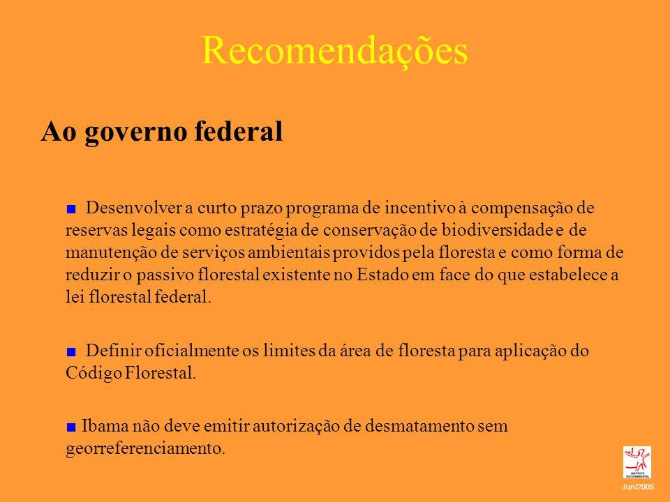 Recomendações Ao governo federal