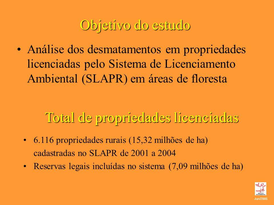 Total de propriedades licenciadas