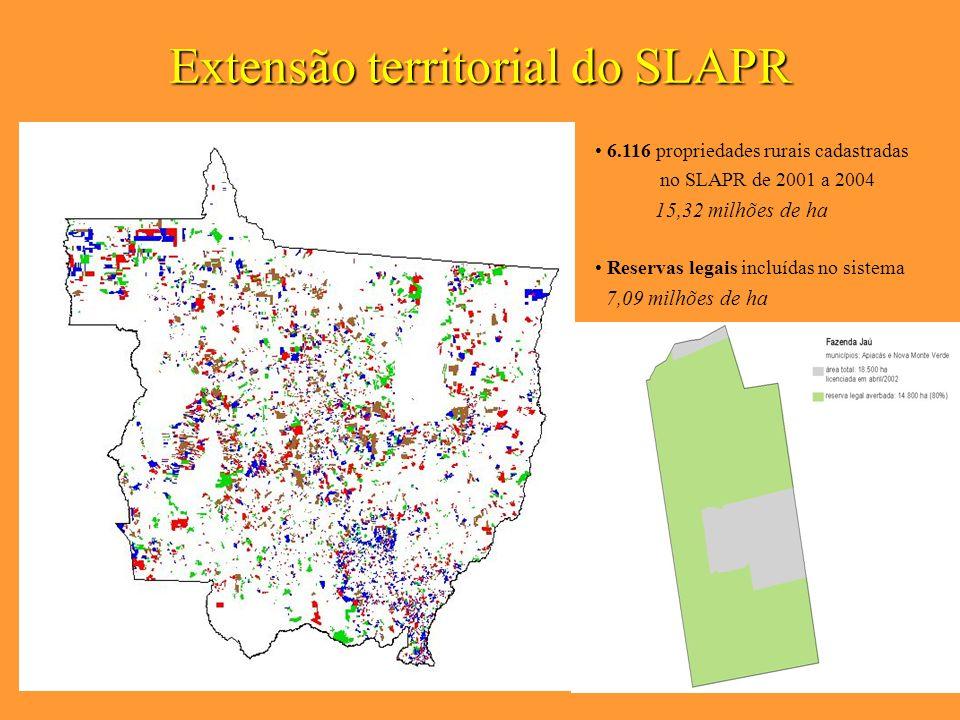 Extensão territorial do SLAPR