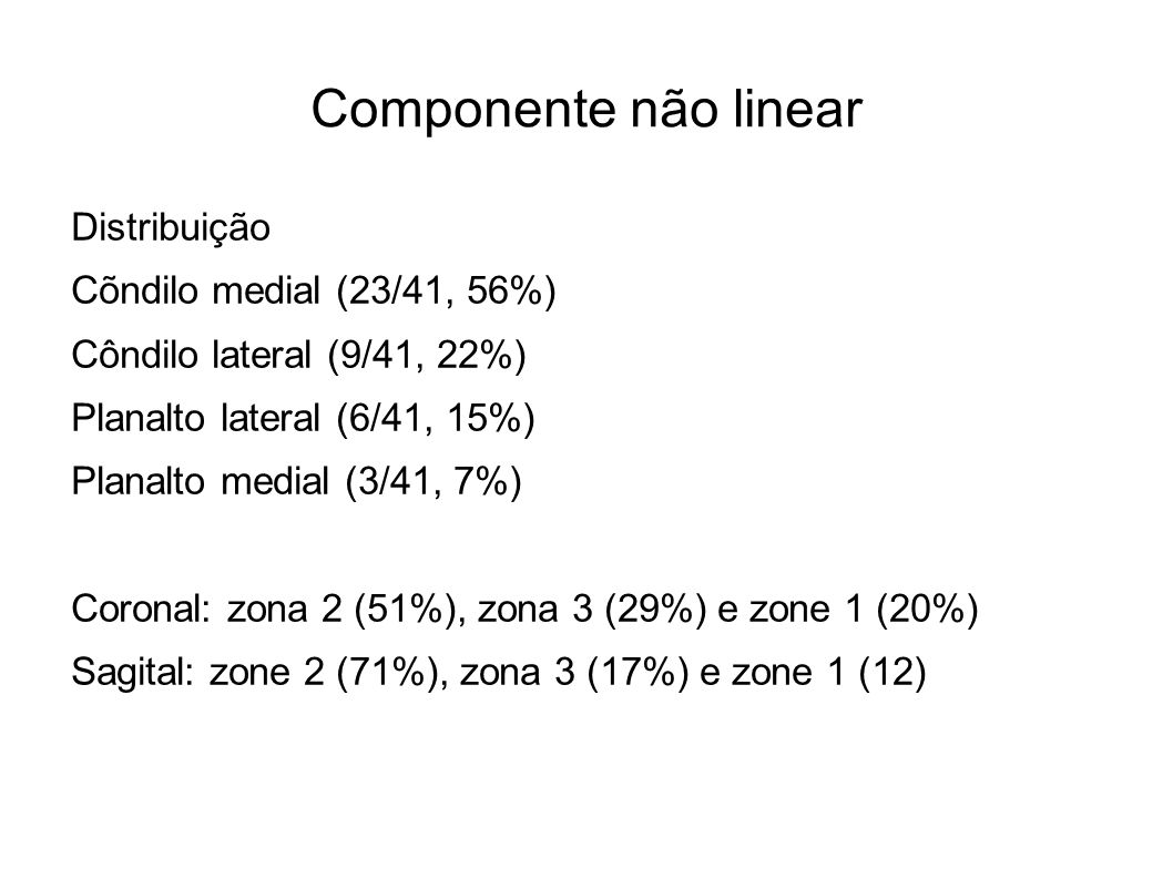Componente não linear Distribuição Cõndilo medial (23/41, 56%)