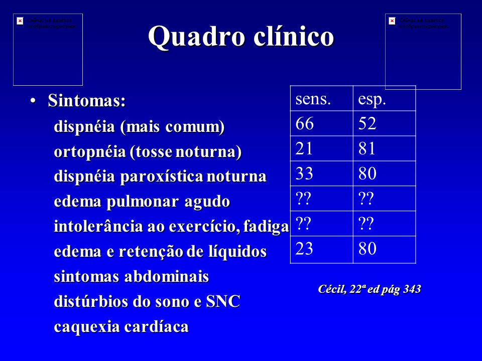 Quadro clínico Sintomas: sens. esp. 66 52 21 81 33 80 23