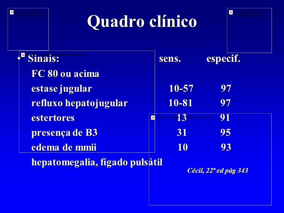 Quadro clínico Sinais: sens. especif. FC 80 ou acima