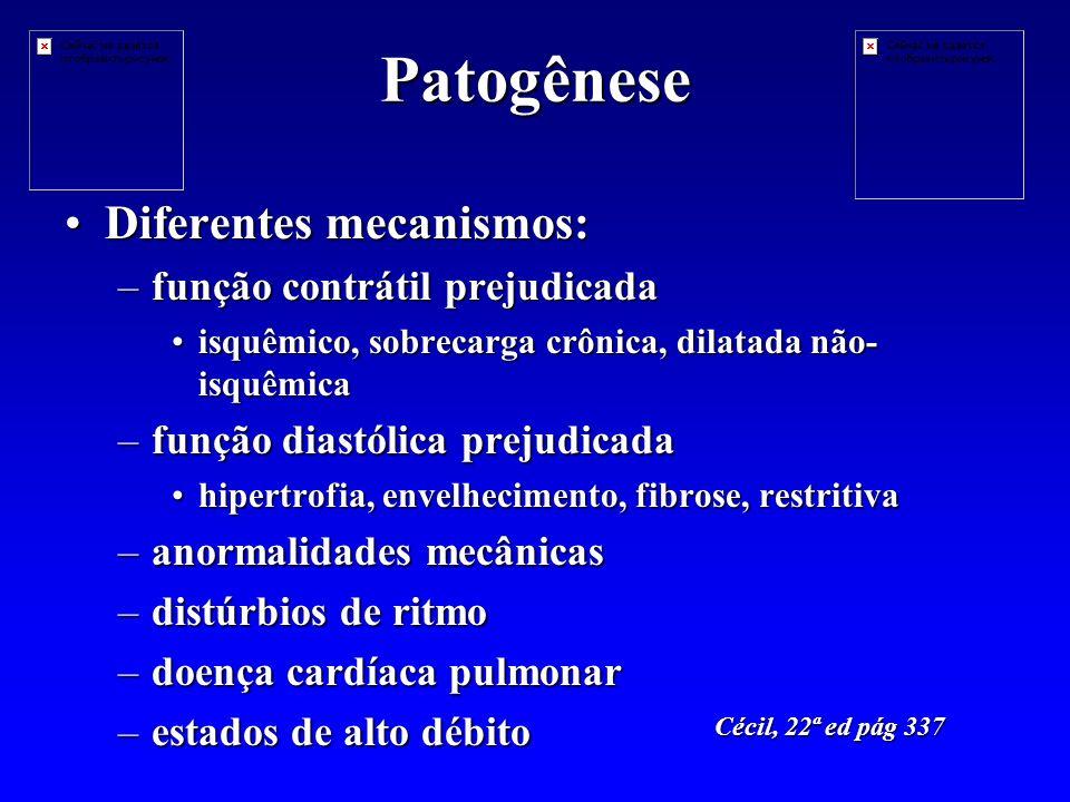 Patogênese Diferentes mecanismos: função contrátil prejudicada