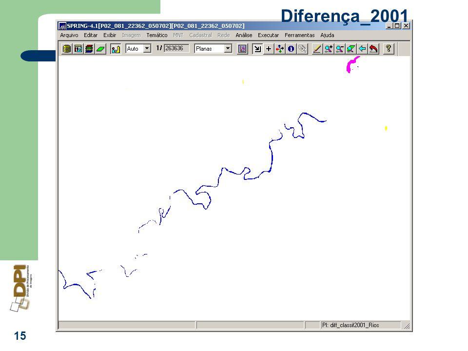 Diferença_2001
