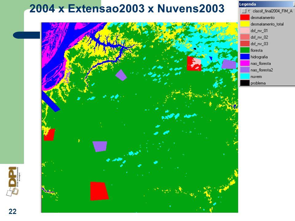 2004 x Extensao2003 x Nuvens2003