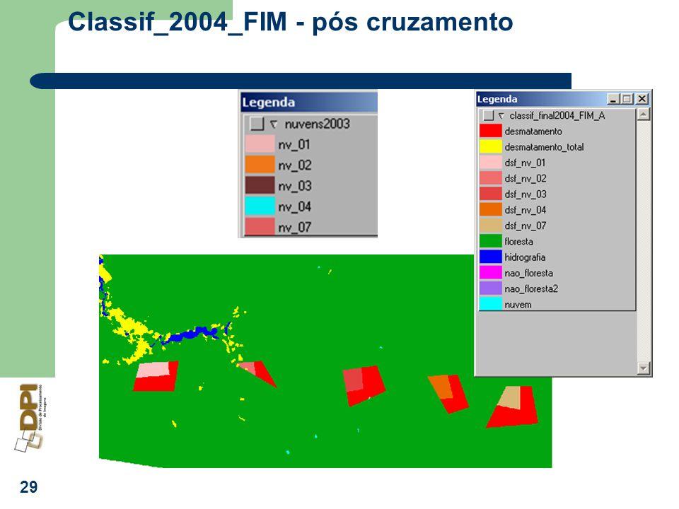 Classif_2004_FIM - pós cruzamento