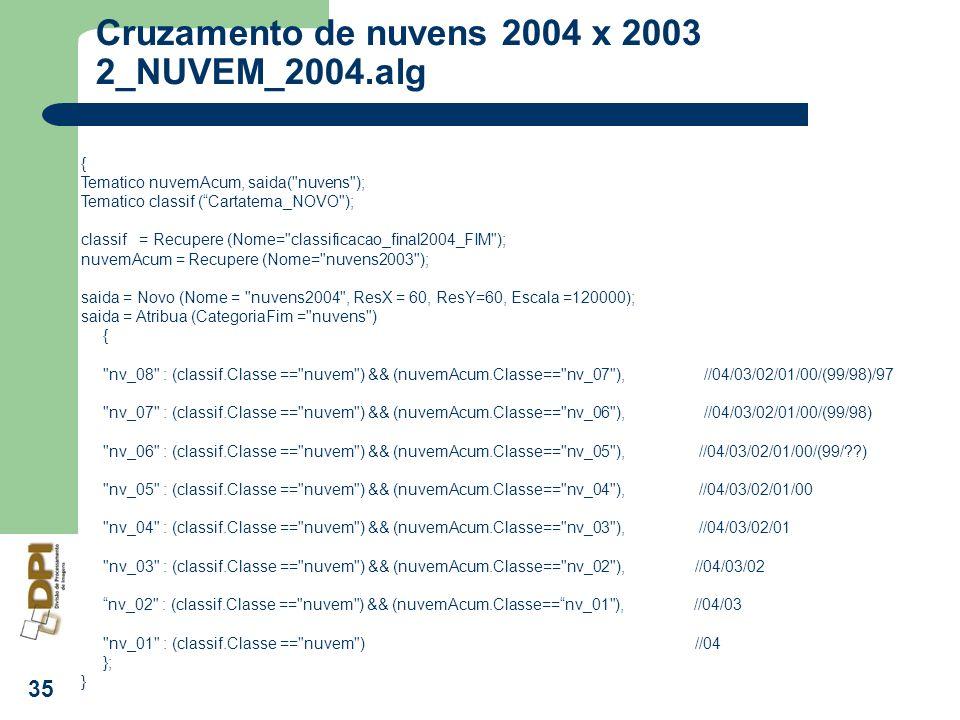 Cruzamento de nuvens 2004 x 2003 2_NUVEM_2004.alg