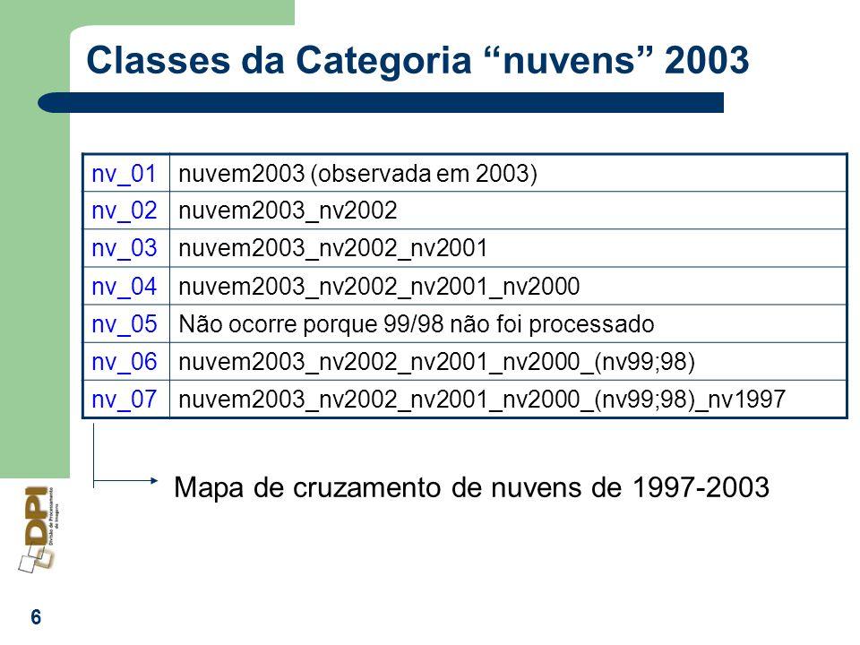 Classes da Categoria nuvens 2003