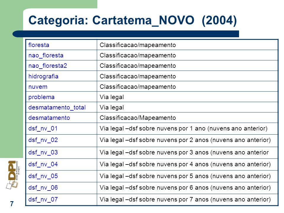 Categoria: Cartatema_NOVO (2004)