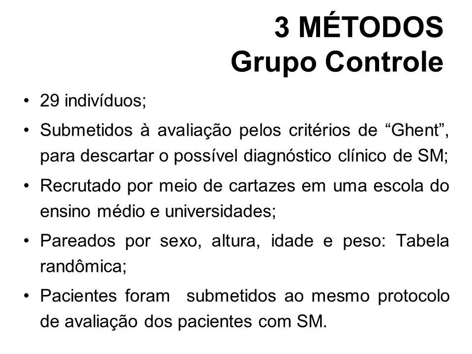 3 MÉTODOS Grupo Controle
