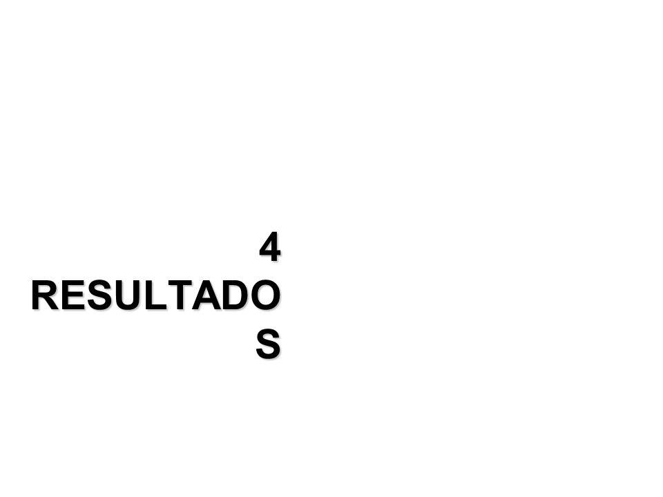 4 RESULTADOS