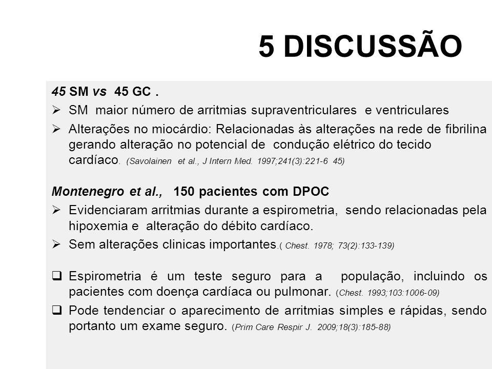 5 DISCUSSÃO 45 SM vs 45 GC . SM maior número de arritmias supraventriculares e ventriculares.