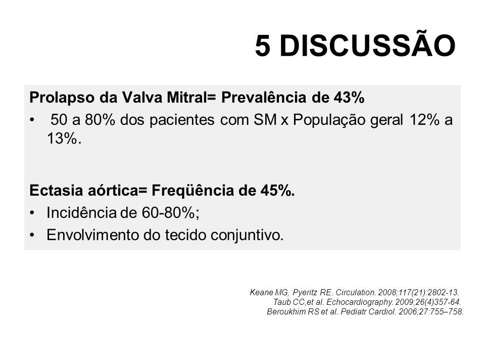 5 DISCUSSÃO Prolapso da Valva Mitral= Prevalência de 43%