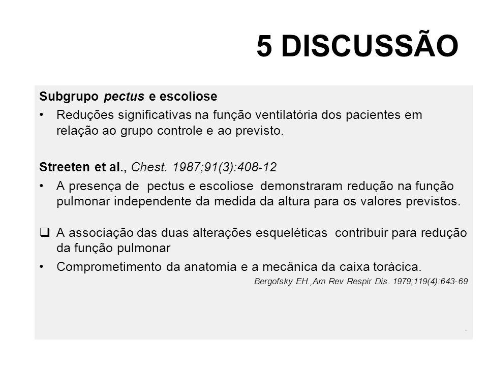 5 DISCUSSÃO Subgrupo pectus e escoliose