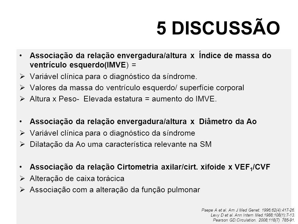5 DISCUSSÃO Associação da relação envergadura/altura x Índice de massa do ventrículo esquerdo(IMVE) =