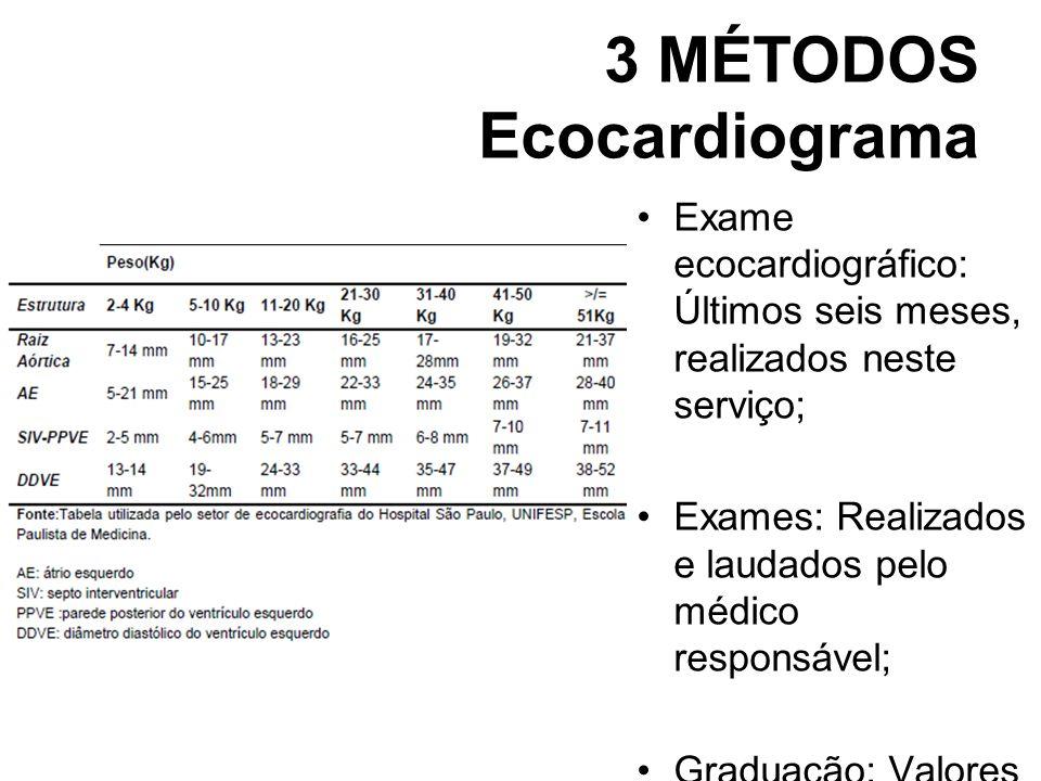 3 MÉTODOS Ecocardiograma