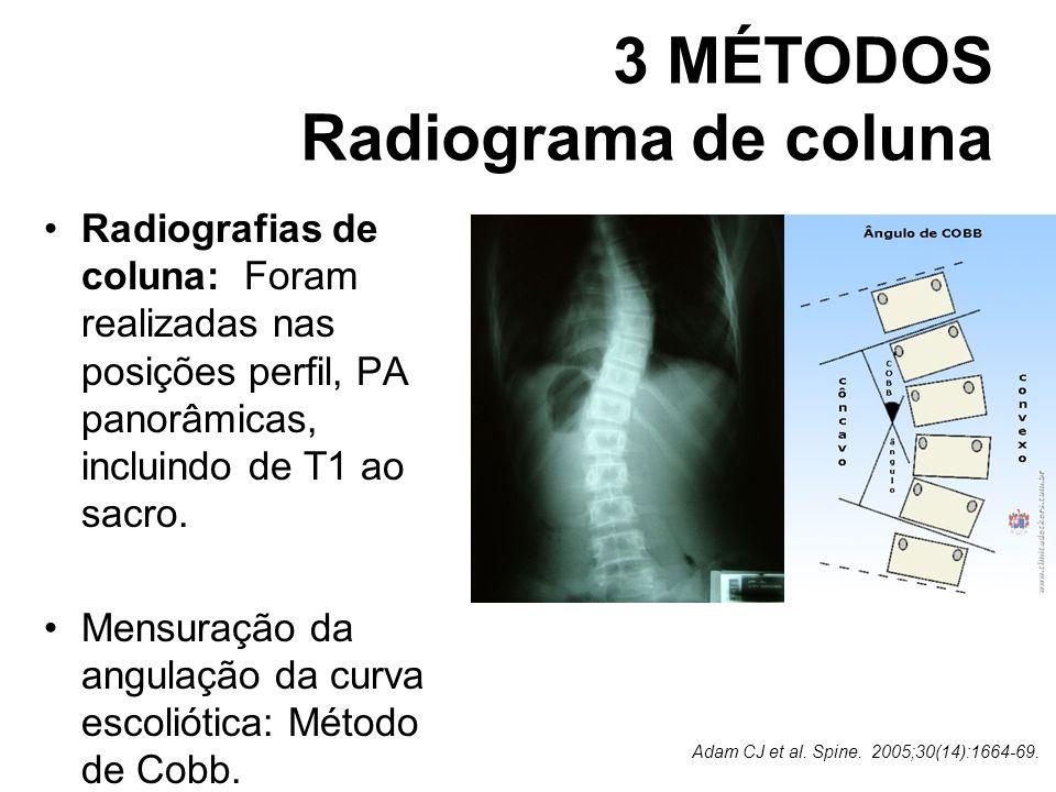 3 MÉTODOS Radiograma de coluna