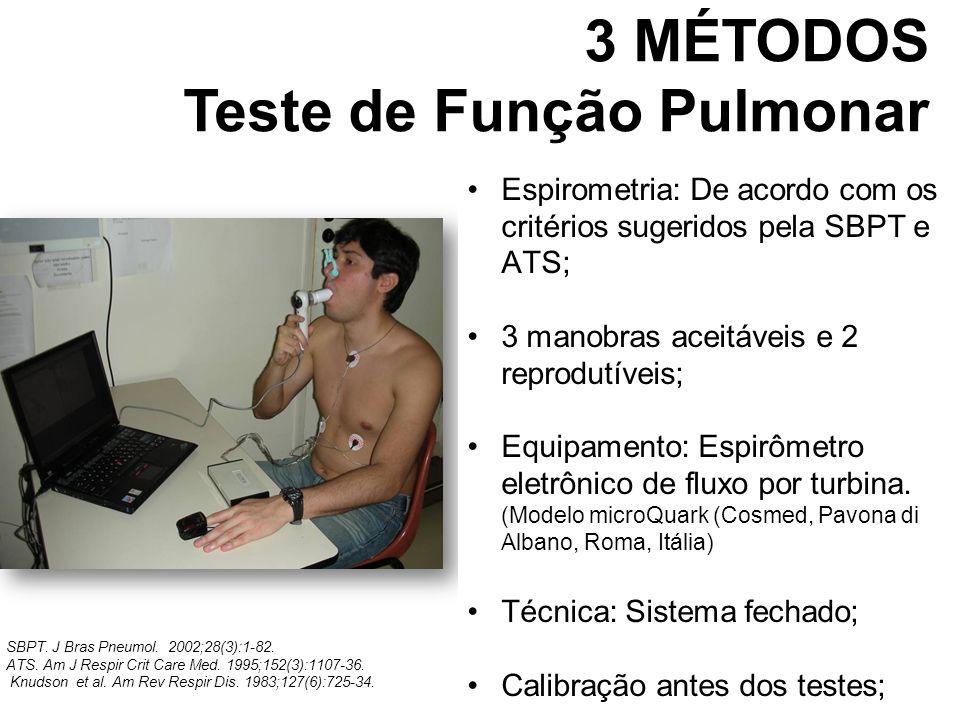 Teste de Função Pulmonar