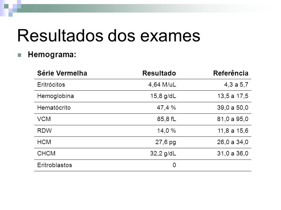 Resultados dos exames Hemograma: Série Vermelha Resultado Referência