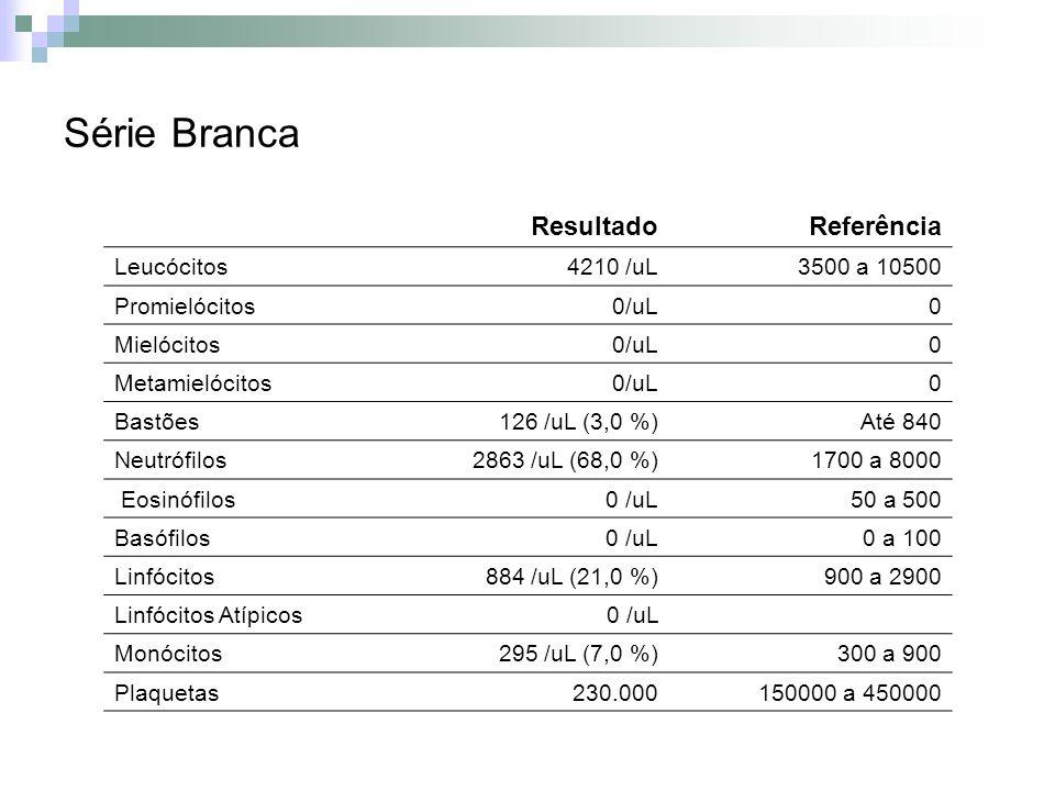 Série Branca Resultado Referência Leucócitos 4210 /uL 3500 a 10500
