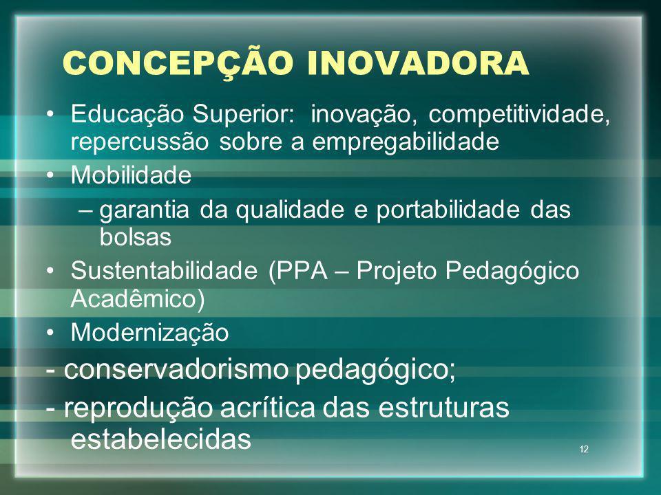 CONCEPÇÃO INOVADORA - conservadorismo pedagógico;