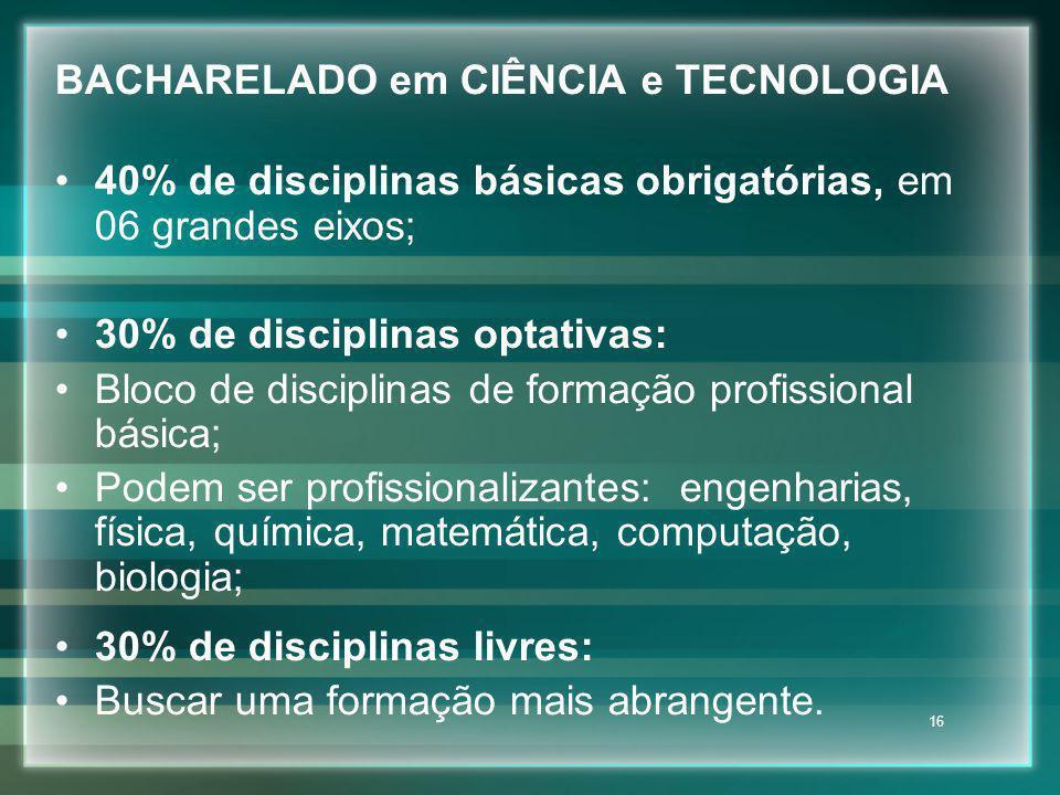 BACHARELADO em CIÊNCIA e TECNOLOGIA