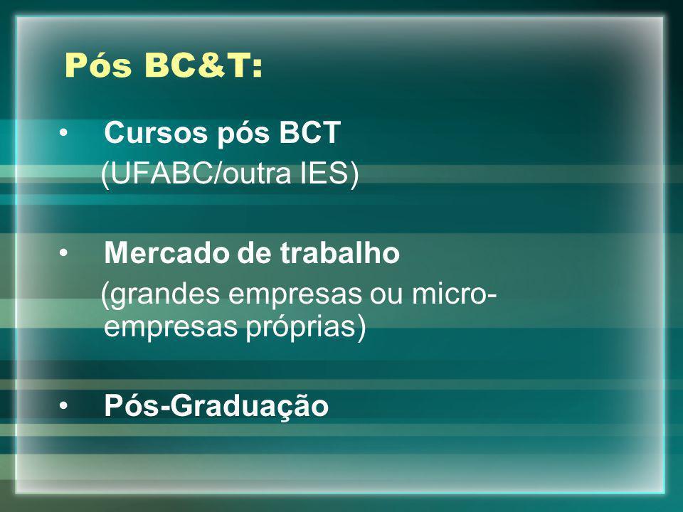 Pós BC&T: Cursos pós BCT (UFABC/outra IES) Mercado de trabalho