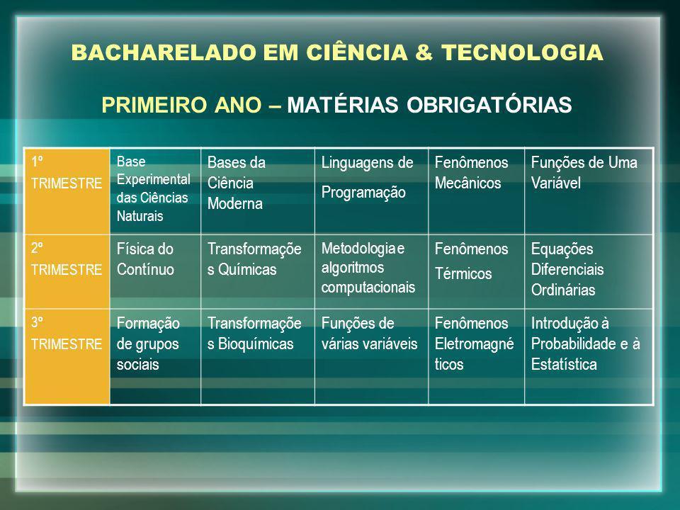 BACHARELADO EM CIÊNCIA & TECNOLOGIA PRIMEIRO ANO – MATÉRIAS OBRIGATÓRIAS