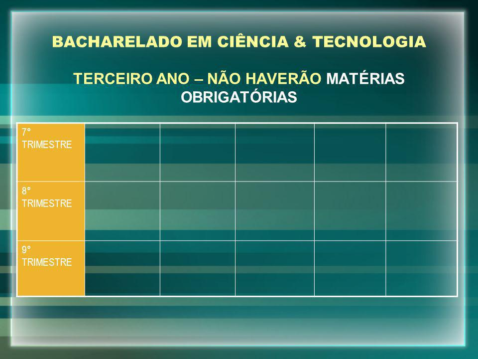 BACHARELADO EM CIÊNCIA & TECNOLOGIA TERCEIRO ANO – NÃO HAVERÃO MATÉRIAS OBRIGATÓRIAS